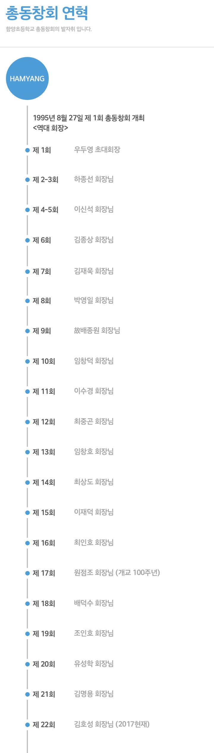 총동창회서브.png